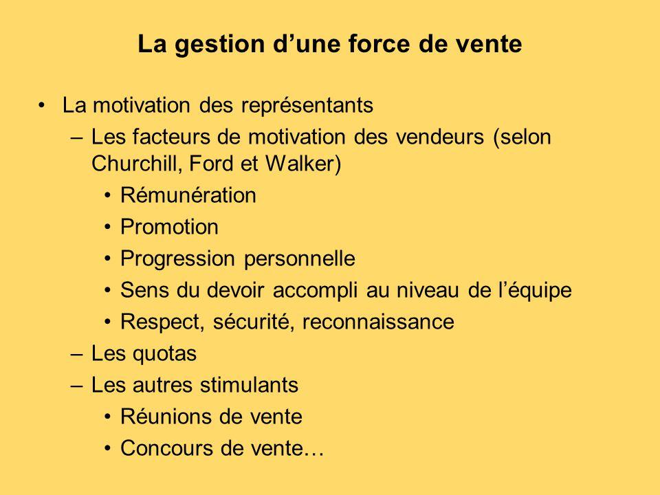 La motivation des représentants –Les facteurs de motivation des vendeurs (selon Churchill, Ford et Walker) Rémunération Promotion Progression personne