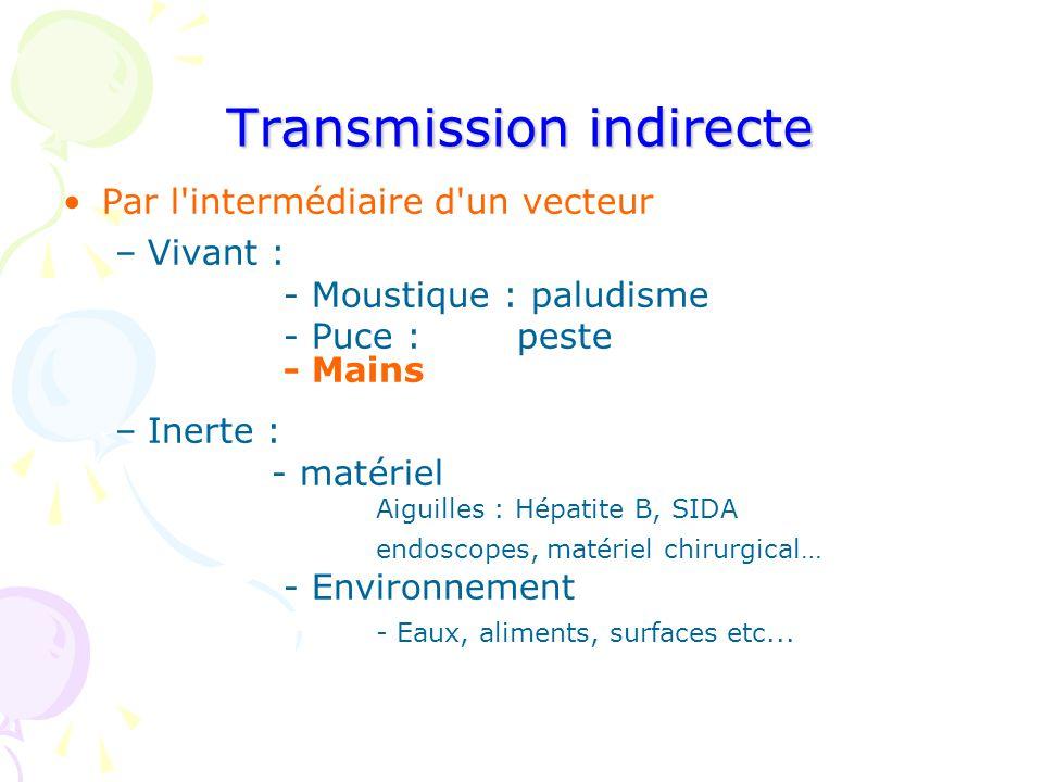 Transmission indirecte Par l intermédiaire d un vecteur –Vivant : - Moustique : paludisme - Puce : peste - Mains –Inerte : - matériel Aiguilles : Hépatite B, SIDA endoscopes, matériel chirurgical… - Environnement - Eaux, aliments, surfaces etc...