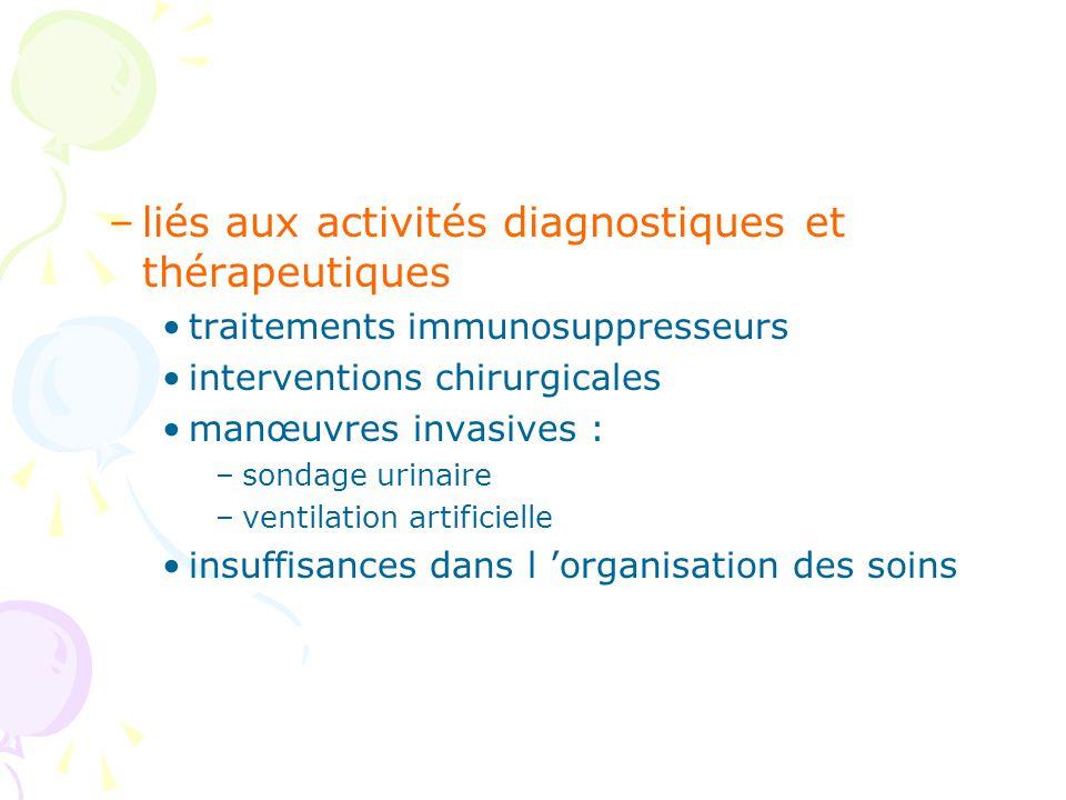 –liés aux activités diagnostiques et thérapeutiques traitements immunosuppresseurs interventions chirurgicales manœuvres invasives : –sondage urinaire