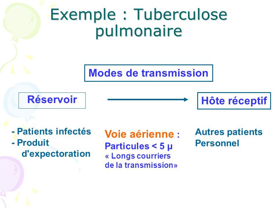 Exemple : Tuberculose pulmonaire Réservoir Modes de transmission Hôte réceptif - Patients infectés - Produit d expectoration Voie aérienne : Particules < 5 µ « Longs courriers de la transmission» Autres patients Personnel