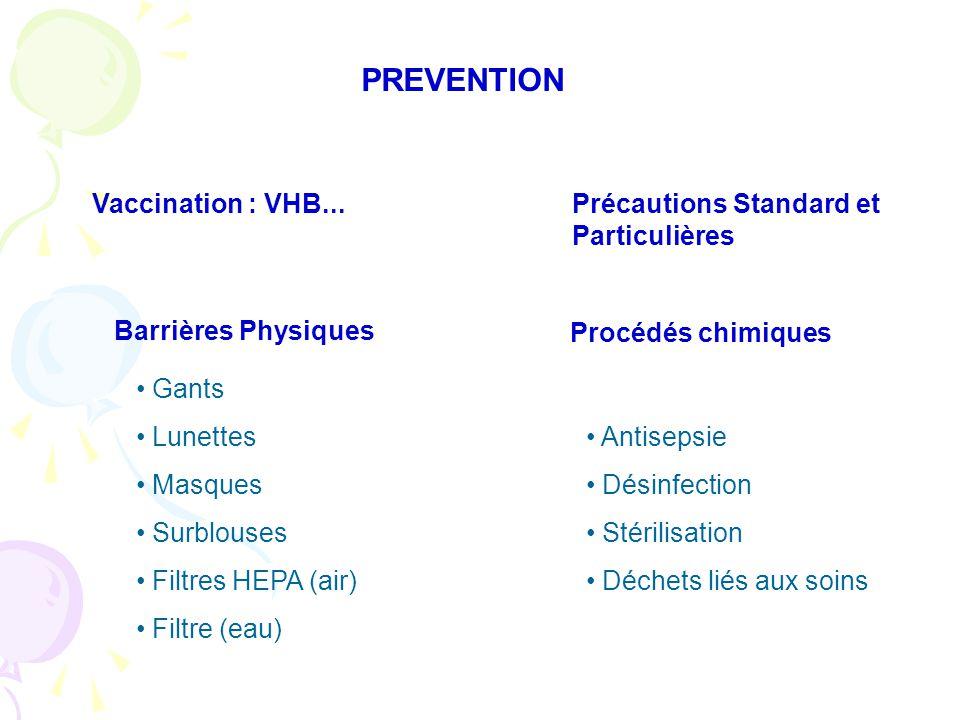 Barrières Physiques Gants Lunettes Masques Surblouses Filtres HEPA (air) Filtre (eau) Procédés chimiques Antisepsie Désinfection Stérilisation Déchets liés aux soins PREVENTION Vaccination : VHB...Précautions Standard et Particulières