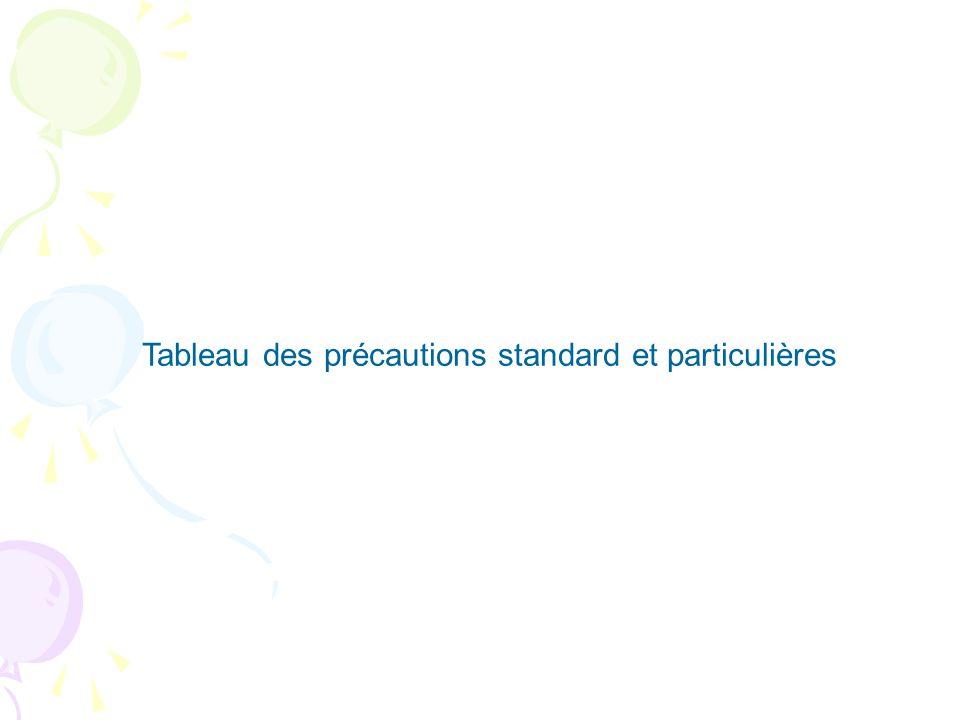 Tableau des précautions standard et particulières