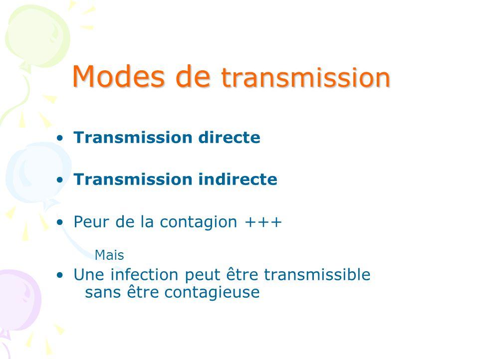 Modes de transmission Transmission directe Transmission indirecte Peur de la contagion +++ Mais Une infection peut être transmissible sans être contagieuse