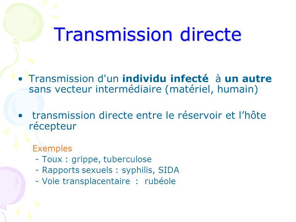 Transmission directe Transmission d un individu infecté à un autre sans vecteur intermédiaire (matériel, humain) transmission directe entre le réservoir et l'hôte récepteur Exemples - Toux : grippe, tuberculose - Rapports sexuels : syphilis, SIDA - Voie transplacentaire : rubéole