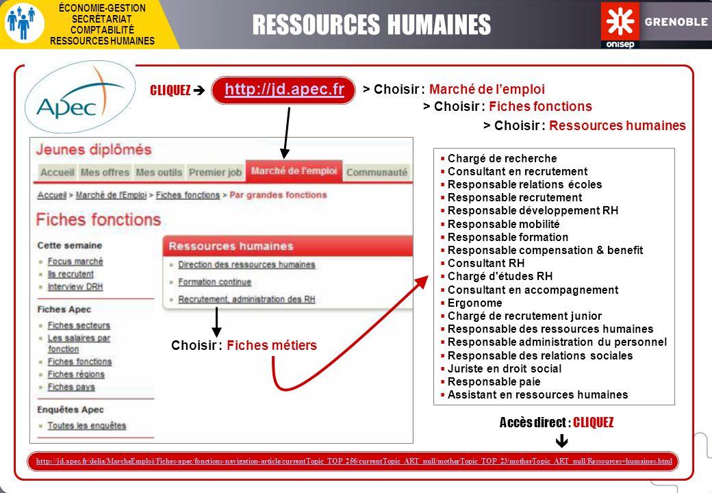 RESSOURCES HUMAINES Accès direct : CLIQUEZ  http://jd.apec.fr/delia/MarcheEmploi/Fiches-apec/fonctions-navigation-article/currentTopic_TOP_256/curren