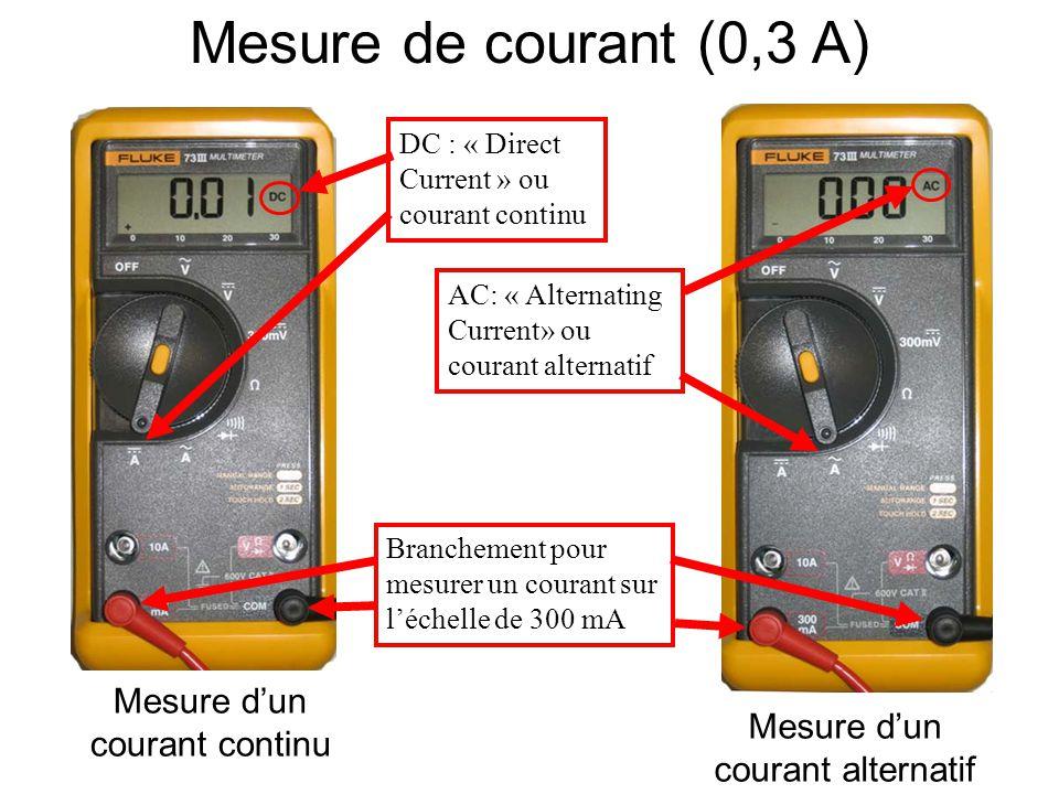 Mesure d'un courant alternatif Mesure d'un courant continu DC : « Direct Current » ou courant continu AC: « Alternating Current» ou courant alternatif