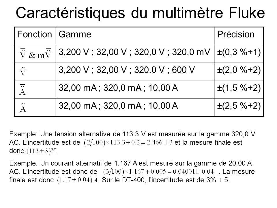 FonctionGammePrécision 3,200 V ; 32,00 V ; 320,0 V ; 320,0 mV±(0,3 %+1) 3,200 V ; 32,00 V ; 320.0 V ; 600 V±(2,0 %+2) 32,00 mA ; 320,0 mA ; 10,00 A±(1