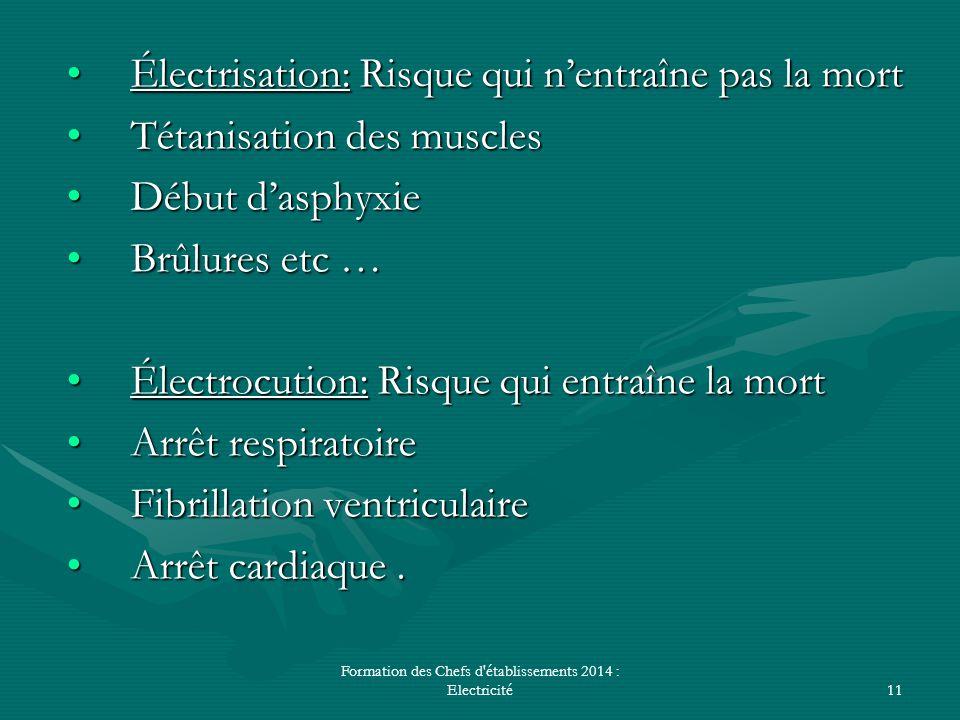 Formation des Chefs d'établissements 2014 : Electricité11 Électrisation: Risque qui n'entraîne pas la mortÉlectrisation: Risque qui n'entraîne pas la