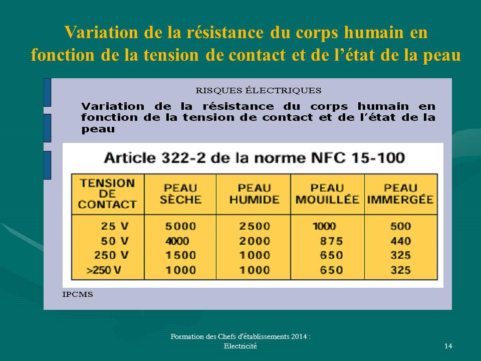 Formation des Chefs d'établissements 2014 : Electricité14 Variation de la résistance du corps humain en fonction de la tension de contact et de l'état