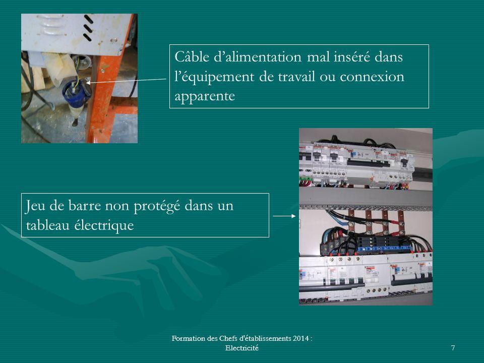 Formation des Chefs d'établissements 2014 : Electricité7 Câble d'alimentation mal inséré dans l'équipement de travail ou connexion apparente Jeu de ba