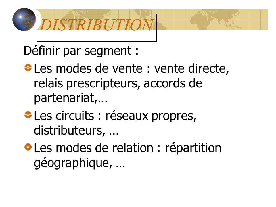 DISTRIBUTION Définir par segment : Les modes de vente : vente directe, relais prescripteurs, accords de partenariat,… Les circuits : réseaux propres,