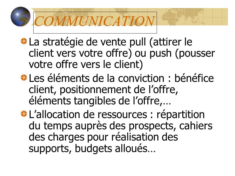 COMMUNICATION La stratégie de vente pull (attirer le client vers votre offre) ou push (pousser votre offre vers le client) Les éléments de la convicti