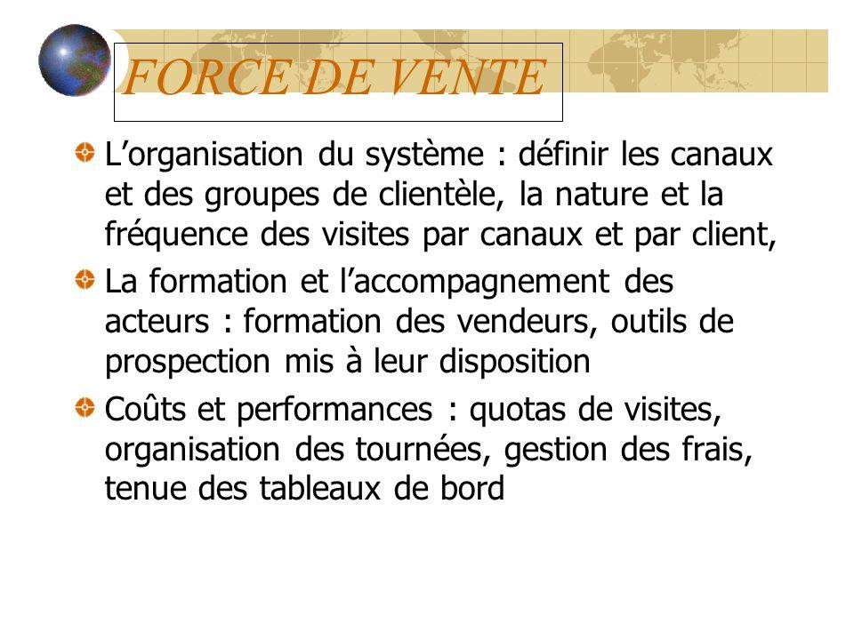 FORCE DE VENTE L'organisation du système : définir les canaux et des groupes de clientèle, la nature et la fréquence des visites par canaux et par cli