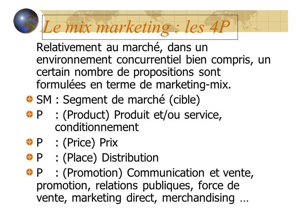 Le mix marketing : les 4P Relativement au marché, dans un environnement concurrentiel bien compris, un certain nombre de propositions sont formulées e