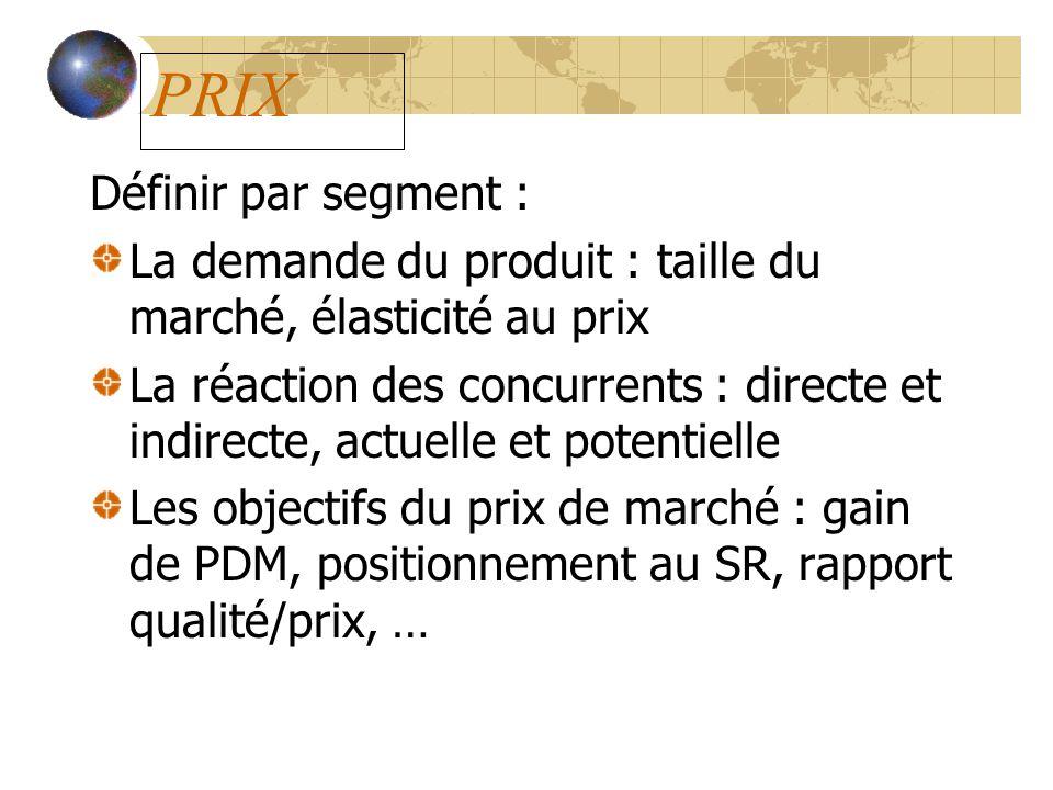 PRIX Définir par segment : La demande du produit : taille du marché, élasticité au prix La réaction des concurrents : directe et indirecte, actuelle e