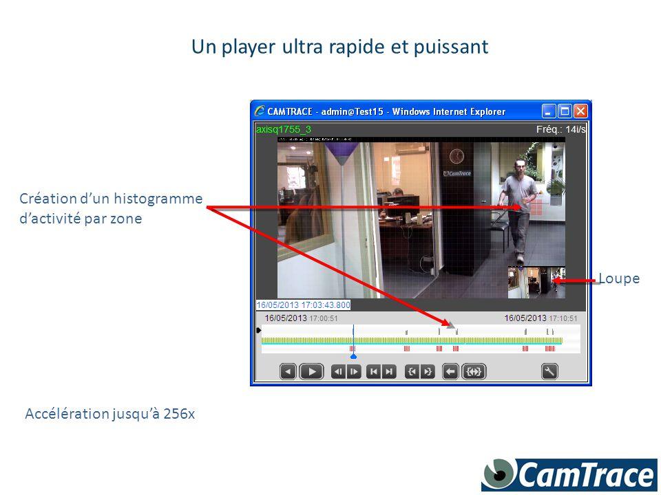 Un player ultra rapide et puissant Création d'un histogramme d'activité par zone Accélération jusqu'à 256x Loupe