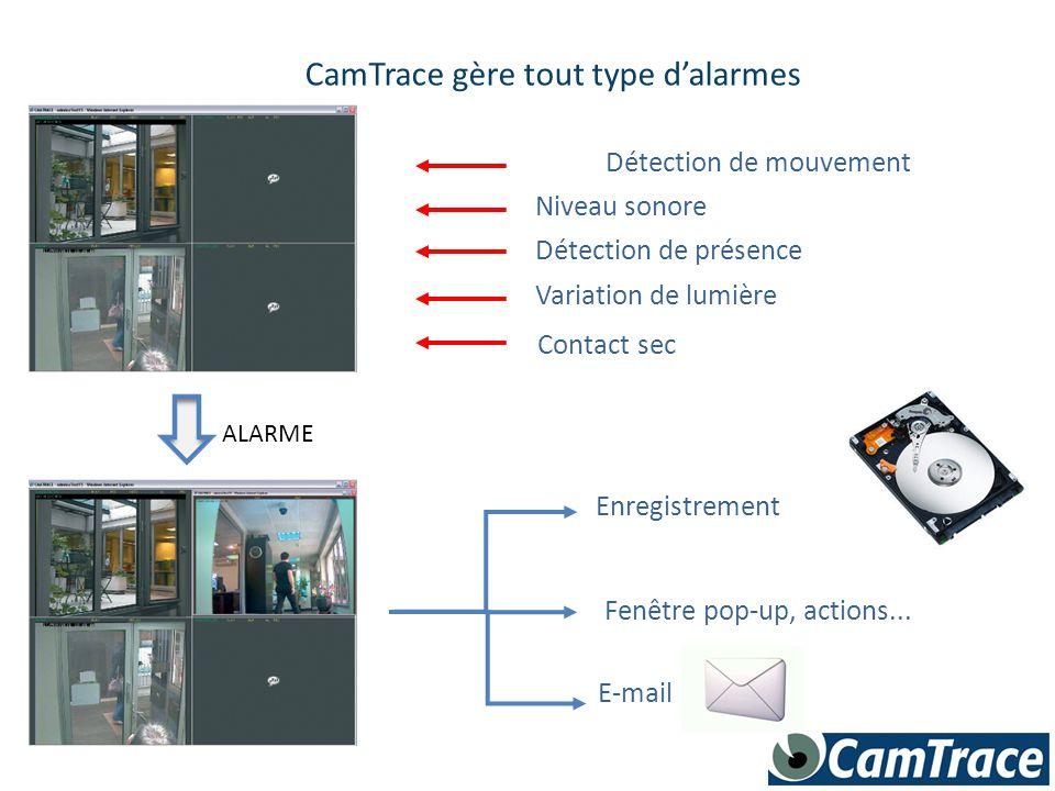 CamTrace gère tout type d'alarmes Détection de mouvement Niveau sonore Détection de présence Variation de lumière Contact sec ALARME Enregistrement Fe