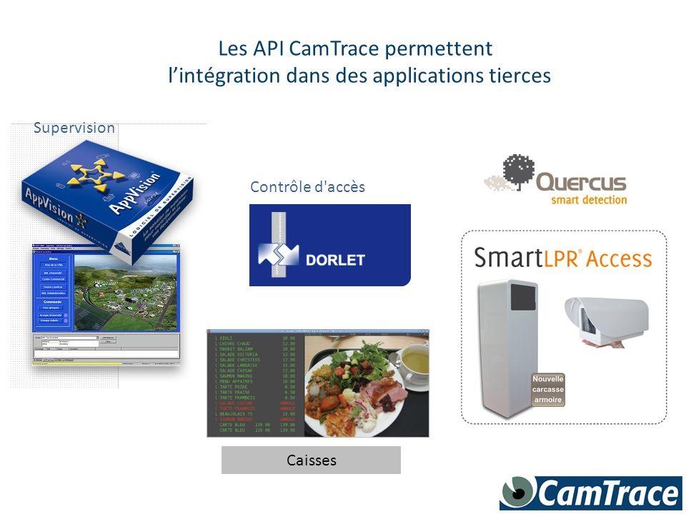 Les API CamTrace permettent l'intégration dans des applications tierces Caisses Supervision Contrôle d'accès