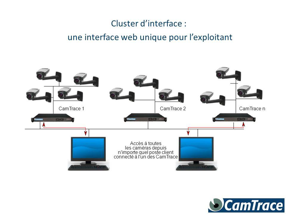 Cluster d'interface : une interface web unique pour l'exploitant Accès à toutes les caméras depuis n'importe quel poste client connecté à l'un des Cam