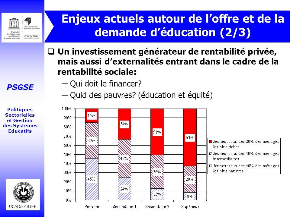 UCAD/FASTEF PSGSE Politiques Sectorielles et Gestion des Systèmes Educatifs Enjeux actuels autour de l'offre et de la demande d'éducation (2/3)  Un i