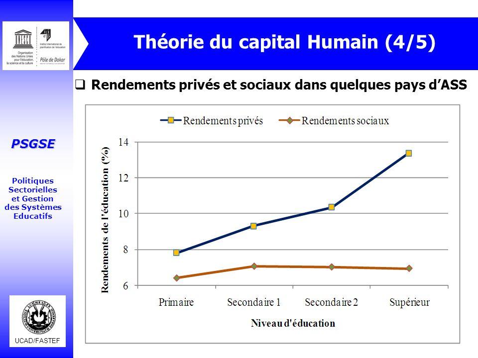 UCAD/FASTEF PSGSE Politiques Sectorielles et Gestion des Systèmes Educatifs Théorie du capital Humain (4/5)  Rendements privés et sociaux dans quelqu