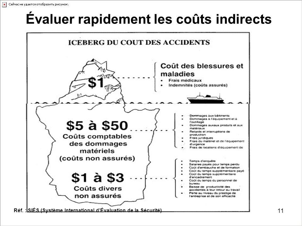 11 Évaluer rapidement les coûts indirects L'iceberg ou la formule simple associée à votre marge bénéficiaire Réf.