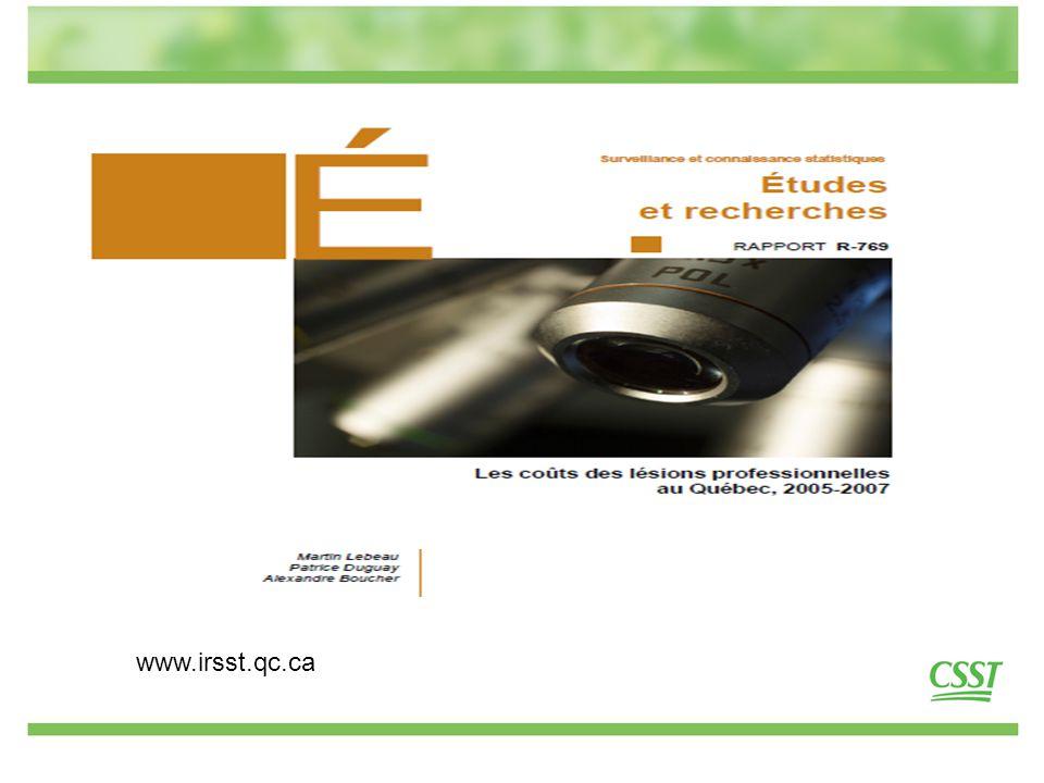 15 www.irsst.qc.ca