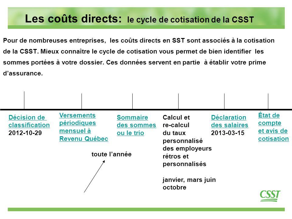 8 Les coûts directs: le cycle de cotisation de la CSST Pour de nombreuses entreprises, les coûts directs en SST sont associés à la cotisation de la CSST.
