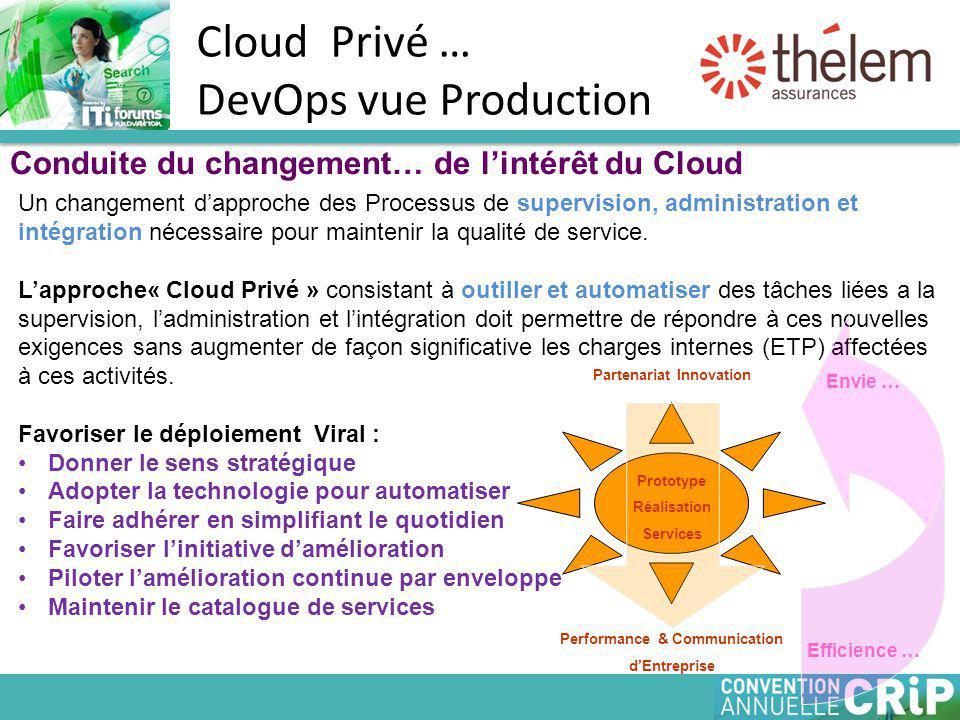 Cloud Privé … DevOps vue Production Un changement d'approche des Processus de supervision, administration et intégration nécessaire pour maintenir la qualité de service.