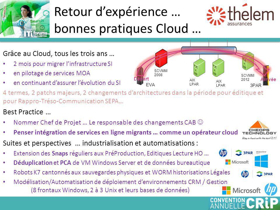 Retour d'expérience … bonnes pratiques Cloud … Grâce au Cloud, tous les trois ans … 2 mois pour migrer l'infrastructure SI en pilotage de services MOA en continuant d'assurer l'évolution du SI 4 termes, 2 patchs majeurs, 2 changements d'architectures dans la période pour éditique et pour Rappro-Tréso-Communication SEPA… Best Practice … Nommer Chef de Projet … Le responsable des changements CAB Penser intégration de services en ligne migrants … comme un opérateur cloud Suites et perspectives … industrialisation et automatisations : Extension des Snaps réguliers aux PréProduction, Editiques Lecture HO … Déduplication et PCA de VM Windows Server et de données bureautique Robots K7 cantonnés aux sauvegardes physiques et WORM historisations Légales Modélisation/Automatisation de déploiement d'environnements CRM / Gestion (8 frontaux Windows, 2 à 3 Unix et leurs bases de données ) SCVMM 2008 SCVMM 2012 Départ Arrivée EVA 3PAR AIX LPAR AIX LPAR