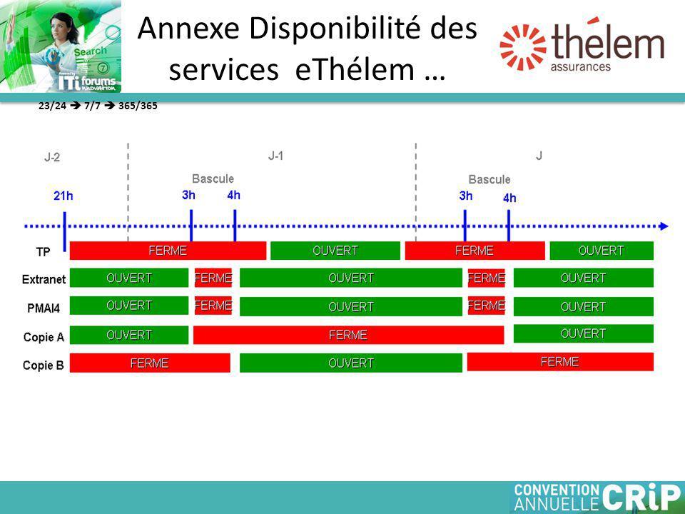 Annexe Disponibilité des services eThélem … 23/24  7/7  365/365