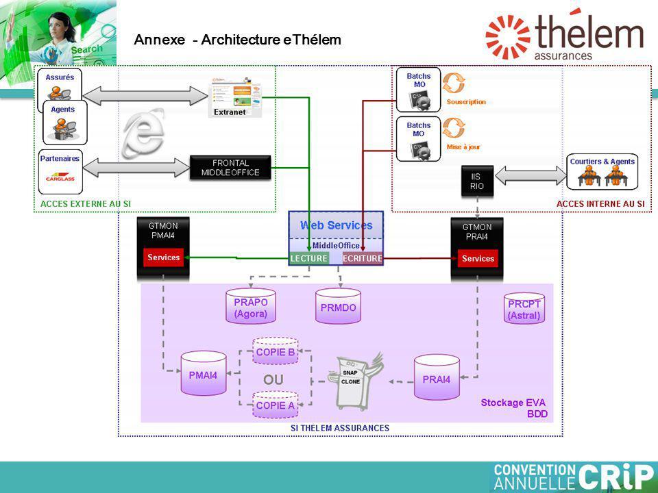 Annexe - Architecture eThélem