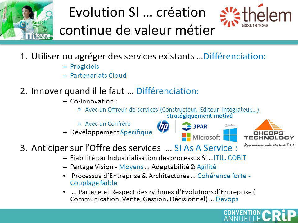1.Utiliser ou agréger des services existants …Différenciation: – Progiciels – Partenariats Cloud 2.Innover quand il le faut … Différenciation: – Co-Innovation : » Avec un Offreur de services (Constructeur, Editeur, Intégrateur,…) stratégiquement motivé » Avec un Confrère – Développement Spécifique 3.Anticiper sur l'Offre des services … SI As A Service : – Fiabilité par Industrialisation des processus SI …ITIL, COBIT – Partage Vision - Moyens … Adaptabilité & Agilité Processus d'Entreprise & Architectures … Cohérence forte - Couplage faible … Partage et Respect des rythmes d'Evolutions d'Entreprise ( Communication, Vente, Gestion, Décisionnel) … Devops Evolution SI … création continue de valeur métier