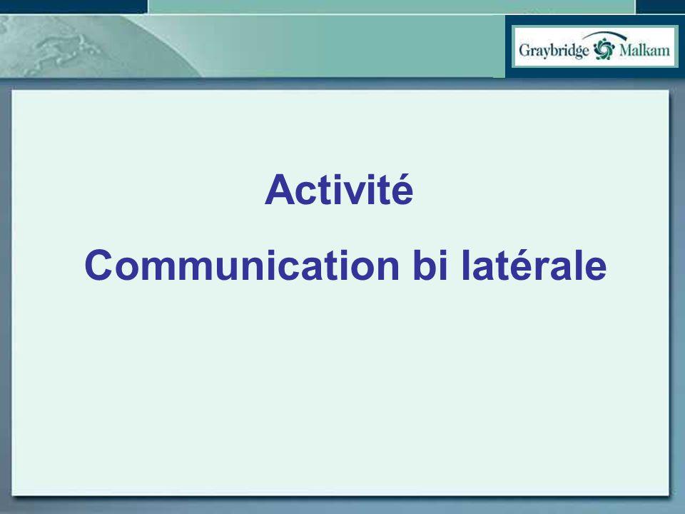Activité Communication bi latérale