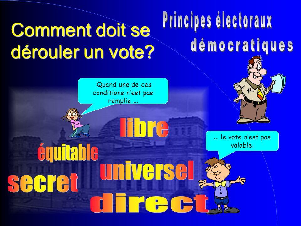 Principes électoraux démocratiques Tous les Allemands ont le droit de voter quelque soit leur race, leur sexe, leur religion et leurs idées politiques.