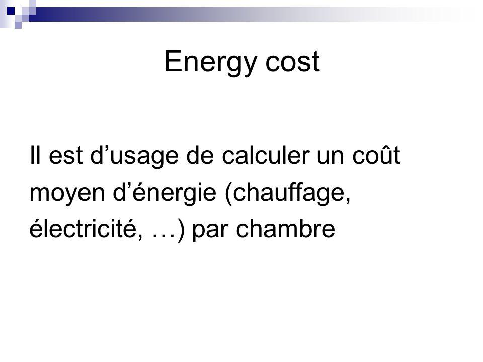 Energy cost Il est d'usage de calculer un coût moyen d'énergie (chauffage, électricité, …) par chambre