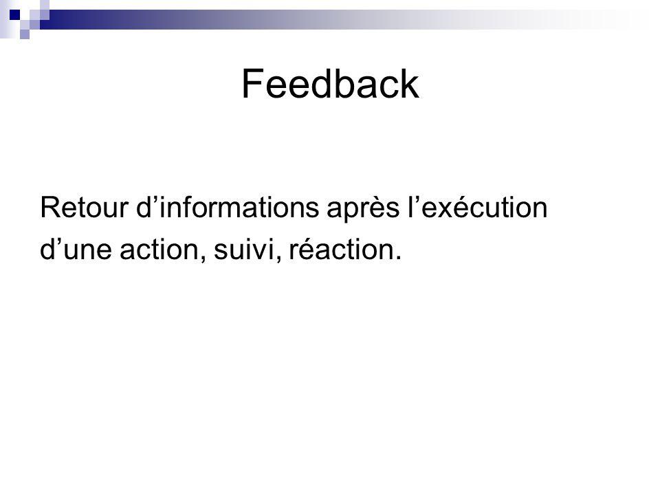 Feedback Retour d'informations après l'exécution d'une action, suivi, réaction.