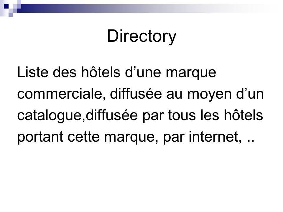 Directory Liste des hôtels d'une marque commerciale, diffusée au moyen d'un catalogue,diffusée par tous les hôtels portant cette marque, par internet,