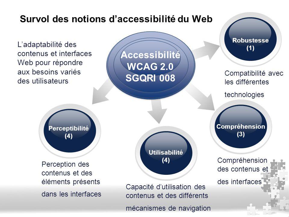 Perceptibilité (4) Accessibilité WCAG 2.0 SGQRI 008 Compréhension (3) Utilisabilité (4) Survol des notions d'accessibilité du Web Perception des conte