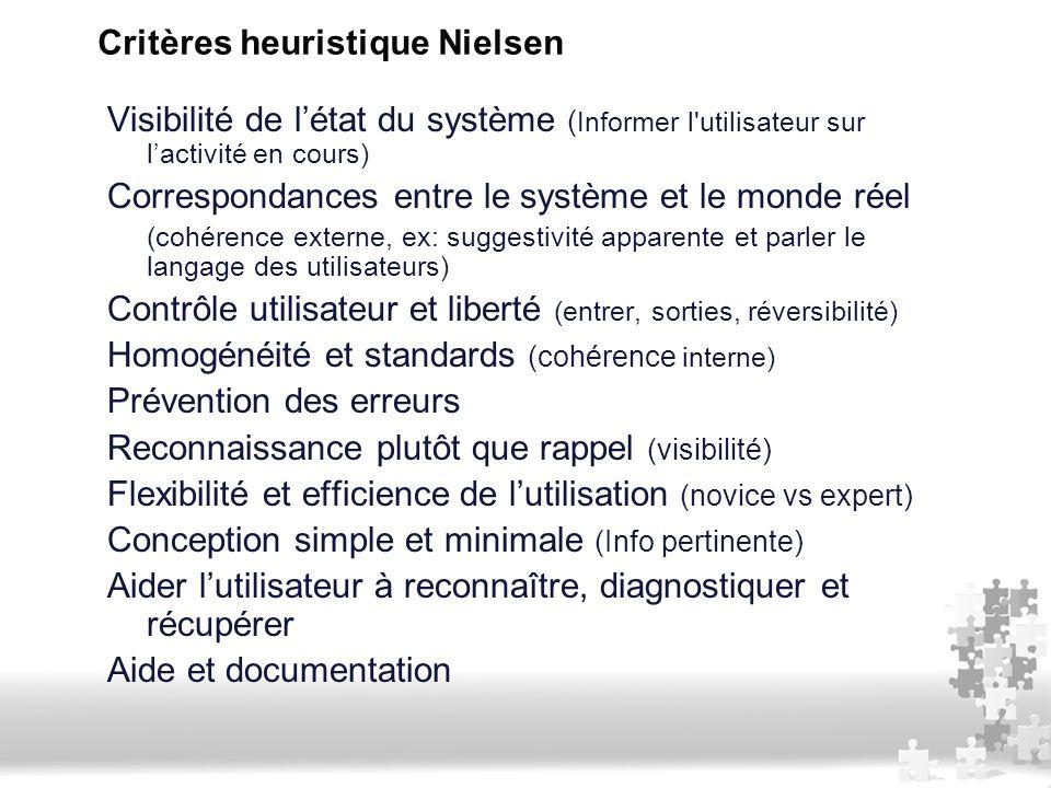 Critères heuristique Nielsen Visibilité de l'état du système ( Informer l'utilisateur sur l'activité en cours) Correspondances entre le système et le