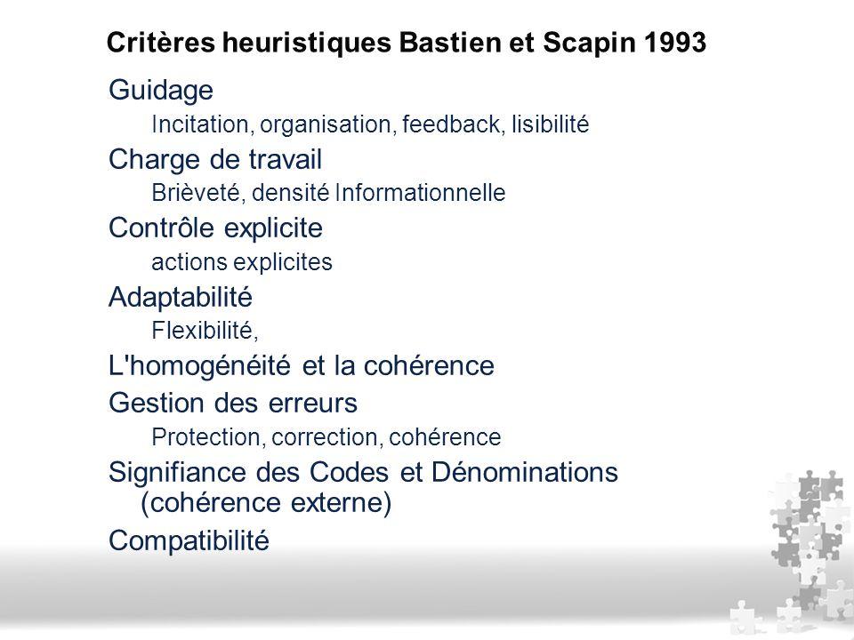 Critères heuristiques Bastien et Scapin 1993 Guidage Incitation, organisation, feedback, lisibilité Charge de travail Brièveté, densité Informationnel