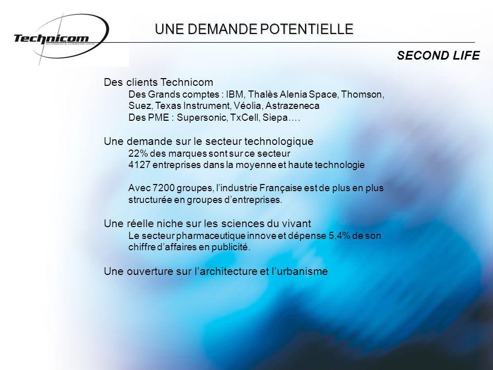 Des clients Technicom Des Grands comptes : IBM, Thalès Alenia Space, Thomson, Suez, Texas Instrument, Véolia, Astrazeneca Des PME : Supersonic, TxCell, Siepa….