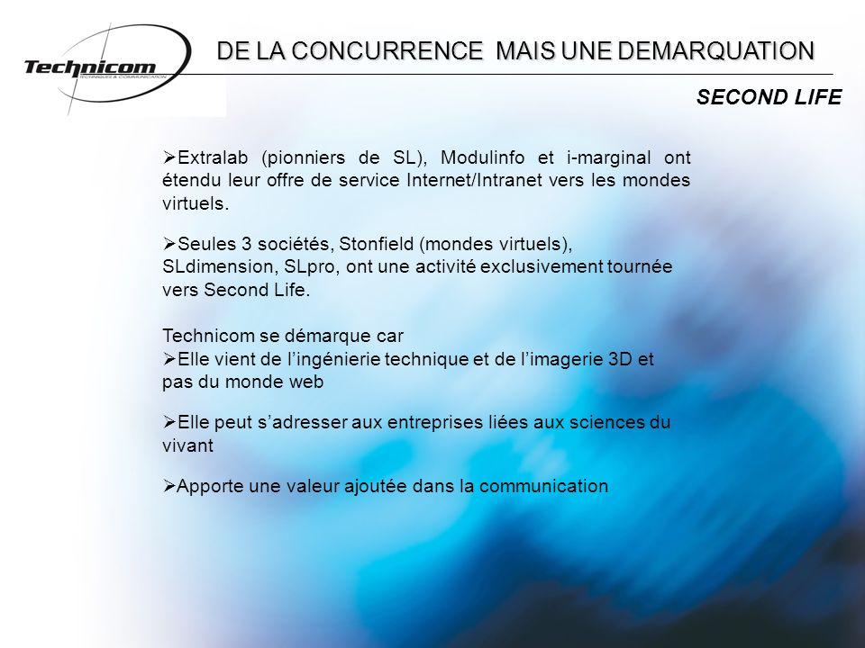  Extralab (pionniers de SL), Modulinfo et i-marginal ont étendu leur offre de service Internet/Intranet vers les mondes virtuels.