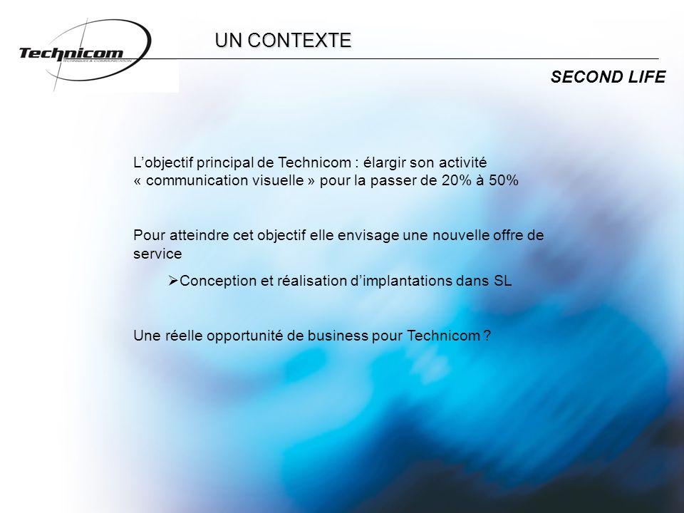 SL: PRECURSEUR DU WEB 3D? SECOND LIFE