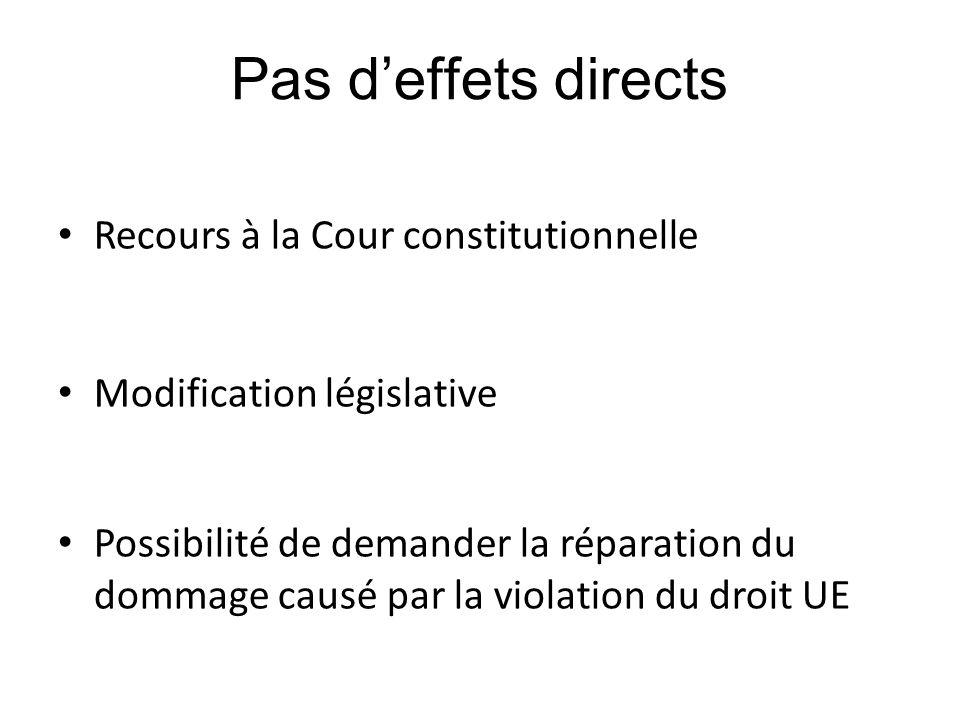 Pas d'effets directs Recours à la Cour constitutionnelle Modification législative Possibilité de demander la réparation du dommage causé par la violat