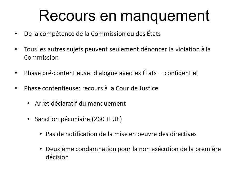 Recours en manquement De la compétence de la Commission ou des États Tous les autres sujets peuvent seulement dénoncer la violation à la Commission Ph