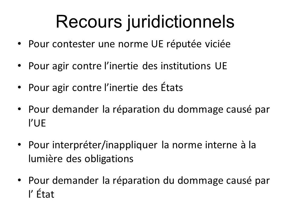 Recours juridictionnels Pour contester une norme UE réputée viciée Pour agir contre l'inertie des institutions UE Pour agir contre l'inertie des États