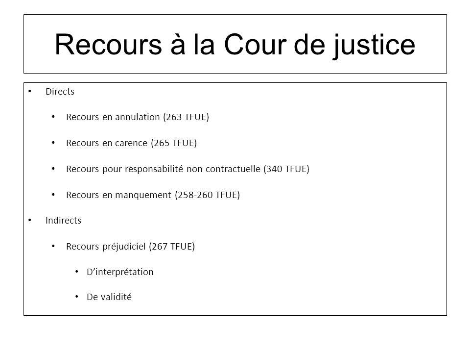 Recours à la Cour de justice Directs Recours en annulation (263 TFUE) Recours en carence (265 TFUE) Recours pour responsabilité non contractuelle (340
