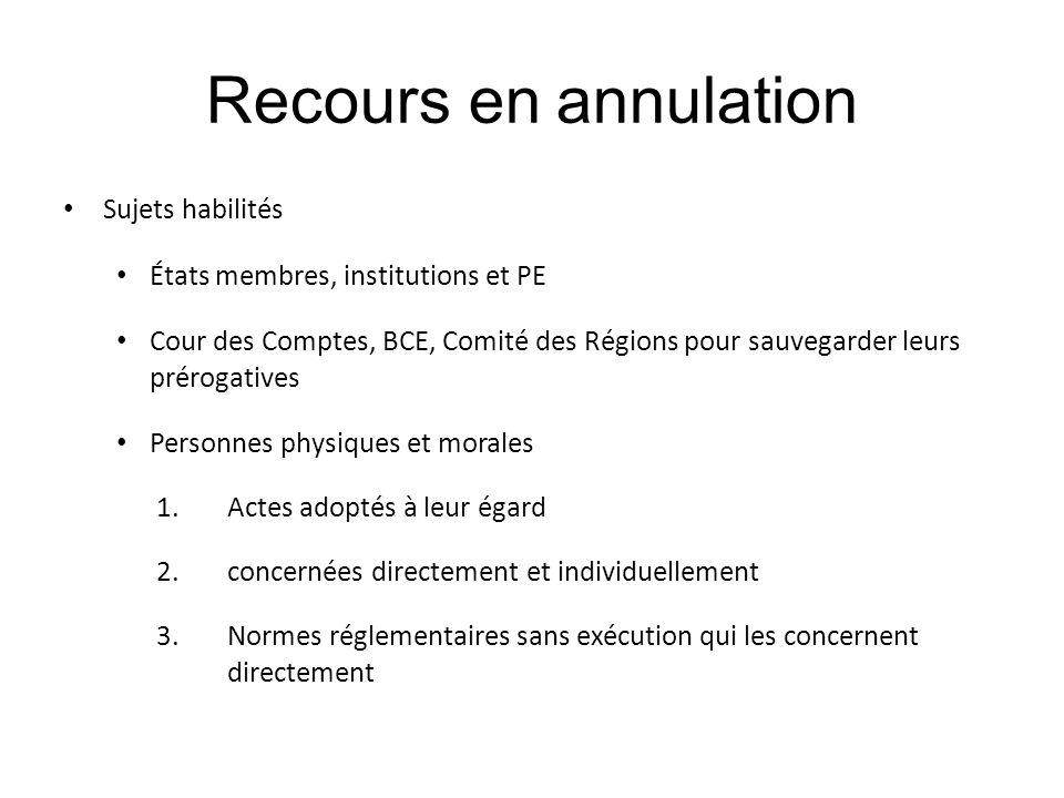Recours en annulation Sujets habilités États membres, institutions et PE Cour des Comptes, BCE, Comité des Régions pour sauvegarder leurs prérogatives