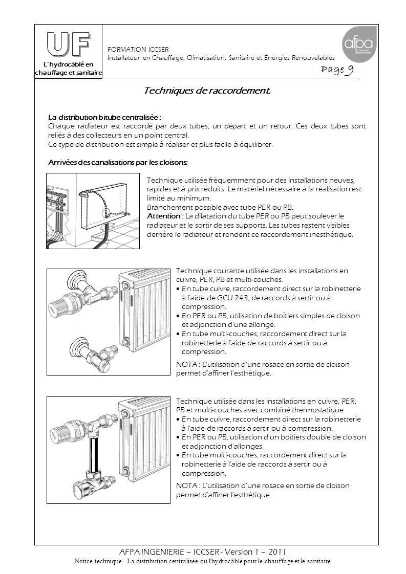 L'hydrocâblé en chauffage et sanitaire Page 9 AFPA INGENIERIE – ICCSER - Version 1 – 2011 Notice technique - La distribution centralisée ou l'hydrocâb